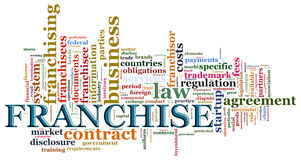 Wordcloud franchise. Illustraton of wordcloud related to word franchise Royalty Free Stock Photo