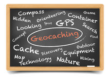 Wordcloud Geocaching Royalty Free Stock Photos