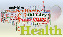 Wordcloud of Healthcare. Words in a wordcloud of Healthcare Royalty Free Stock Image