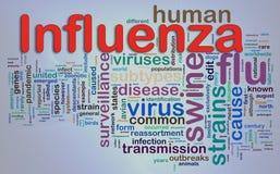 Wordcloud of Influenza. Words in a wordcloud of Influenza Stock Images