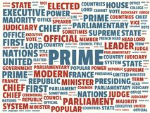 Wordcloud with the main word prime and associated words, abstract illustration royalty free stock images