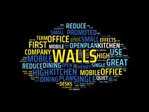 Wordcloud with the main word walls and associated words, abstract illustration stock images