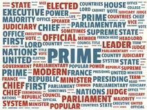 Wordcloud med de huvudsakliga främsta och förbundna orden för ord, abstrakt illustration royaltyfria bilder