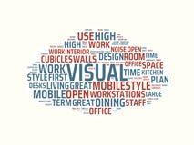 Wordcloud med de huvudsakliga visuella och förbundna orden för ord, abstrakt illustration arkivfoton
