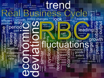 Wordcloud of rbc (real business cycle). Illustration of wordcloud related to word rbc (real business cycle Stock Photography