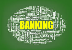 Wordcloud tags of banking Stock Photography
