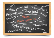 Wordcloud Time Management Royalty Free Stock Image