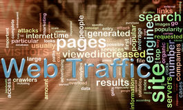 Wordcloud of web traffic. Words in the wordcloud related to 'web traffic Royalty Free Stock Photos