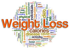 Wordcloud of weight loss. Words in the Wordcloud related to weight loss concept Stock Image