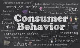 Words of Consumer Behavior. With Chalk on Blackboard stock illustration