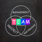 Words Refer to Team Management Project Stock Images