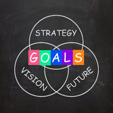 Words Refer to Vision Future Strategy and Goals Royalty Free Stock Photo