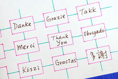 The words Thank You in different languages. Concepts of appreciation and thankfulness Stock Photos