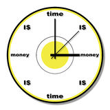 Time is money clock theme. Words time is money in place of figures on a clock face Vector Illustration