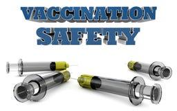 Vaccination and Immunization Safety