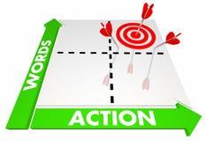 Words Vs Action Active Control Initiative. Ambition Get Results Matrix 3d Illustration Stock Images