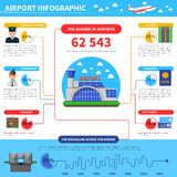 Work Of Airport Infographic Royalty Free Stock Photo