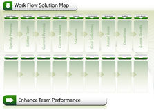 Work Flow Solution Map Stock Photos