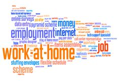 Work from home. Work at home employment issues and concepts word cloud illustration. Word collage concept Royalty Free Stock Photos