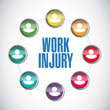 Work injury people connection illustration Stock Image