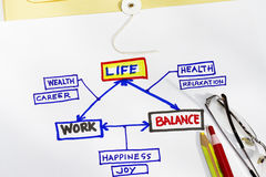 Work life and balance. Abstract - sketch with pencils and eyeglass Royalty Free Stock Images