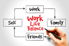 Free Work Life Balance Royalty Free Stock Photos - 58841598
