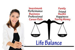 Work life balance of business concept. Businesswoman writing work life balance of business concept Royalty Free Stock Images