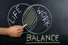 Work-life Balance Concept On Blackboard Royalty Free Stock Photography