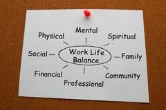 Work Life Balance Concept stock photography