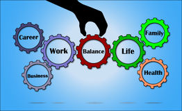 Work Life Balance Concept illustration using Gears.  Stock Image