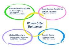 Work-life balance Stock Image