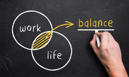 Work life balance. Hand draws a diagram with the 2 circles work and life, resulting in an overlapping balance area royalty free stock photo