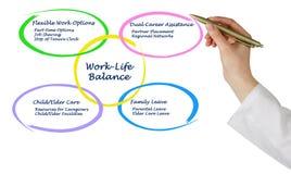 Work-life balance Royalty Free Stock Image