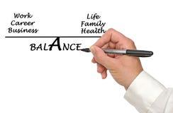 Work life balance. Presenting diagram of Work life balance Stock Photos