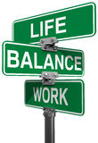 Work Life or Balance street signs Royalty Free Stock Image