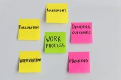 Work  process scheme Royalty Free Stock Image