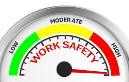 Work safety. Level to maximum conceptual meter, 3d rendering Royalty Free Stock Images