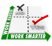 Work Smarter Vs Harder Matrix Choice Better Efficiency Productiv Royalty Free Stock Image
