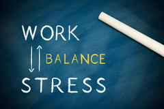 Work and Stress Balance. Drawing on chalkboard with white chalk Royalty Free Stock Images
