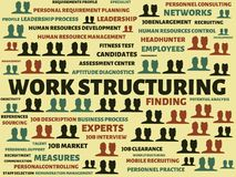 WORK STRUCTURING - image with words associated with the topic RECRUITING, word, image, illustration. WORK STRUCTURING - image with words associated with the Royalty Free Stock Photography