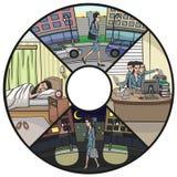 Workaholic kobiety życie. Obrazy Stock