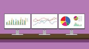 Workdesk监视图表与图概念的三倍显示器 免版税库存照片