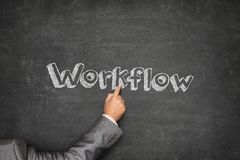 Workflow concept Stock Photography