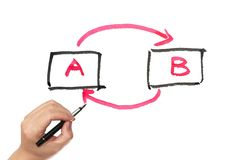 Workflow diagram Stock Images