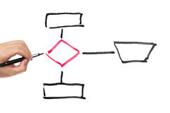 Workflow diagram Stock Photography