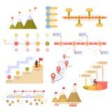 Workflow för affärsmilstolpetimeline stock illustrationer