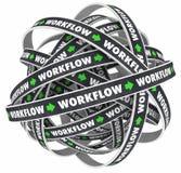 Workflow Process Procedure Loop Instructions Stock Photos