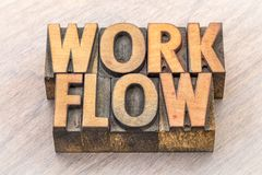 Workflow word in wood type. Workflow - word abstract in vintage letterpress wood type blocks stock photography