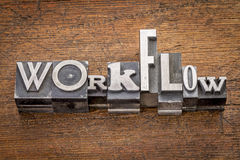 Workflow word in metal type Royalty Free Stock Photography