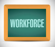 Workforce board sign concept Royalty Free Stock Image